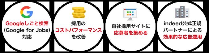 Googleしごと検索(Google for Jobs)対応│採用のコストパフォーマンスを改善│自社採用サイトに応募者を集める│indeed公式正規パートナーによる効果的な広告運用