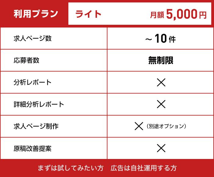 【利用プラン:ライト】月額5,000円