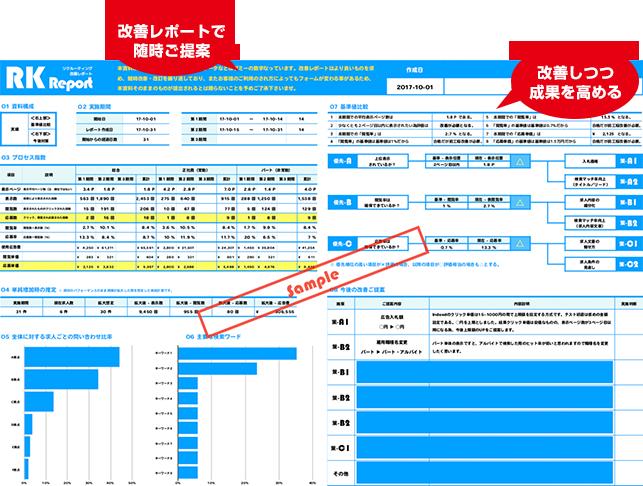 RK Report画面 改善レポートで改善案を随時ご提案し、改善しつつ効果を高める
